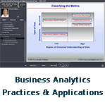 Business Analytics Practices and 