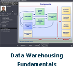 Data Warehousing Fundamentals