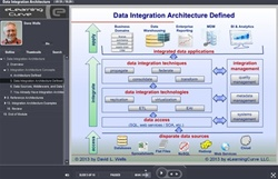 Data Virtualization - online training course