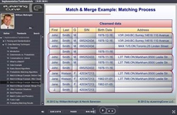 Data Parsing, Matching and De-duplication - online training course