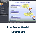 The Data Model Scorecard