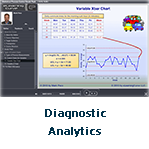 Diagnostic Analytics