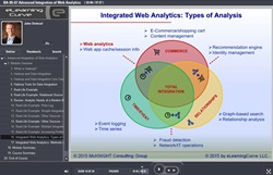 Web Analytics - online training course