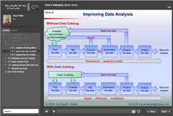 Curating and Cataloging Data - online training course