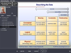 Fundamentals of Data Modeling and Metadata Management - online training course