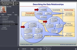 Metadata Management for Data Stewards - online training course