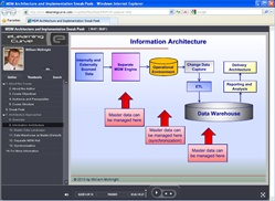MDM Architecture and Implementation - online training course
