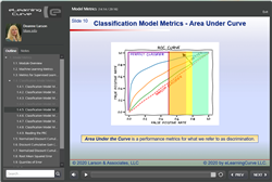 Analytical Modeling, Evaluation, and Deployment Best Practices  - online training course